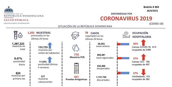 Boletin-404-Ministerio-de-Salud.jpg