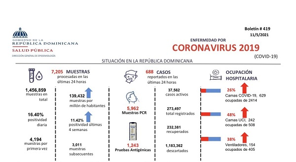 Boletin-419-Ministerio-de-Salud.jpg