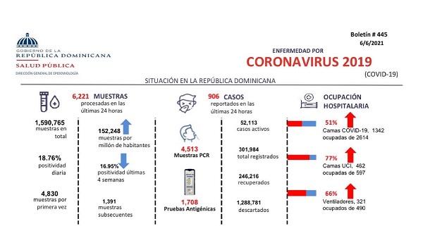 Boletin-445-Ministerio-de-Salud.jpg