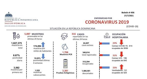 Boletin-496-Ministerio-de-Salud.jpg