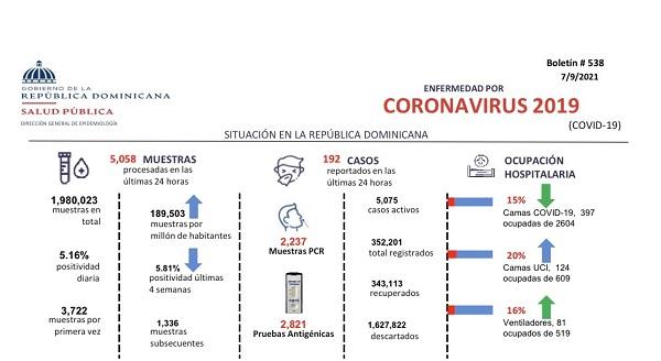 Boletin-538-Ministerio-de-Salud.jpg