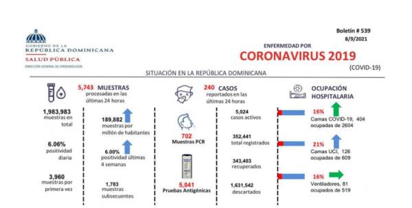 Boletin-539-Ministerio-de-Salud-e1631288684129.png